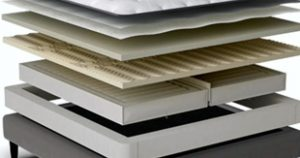 MATTRESSES / LAYERS LAMINATION